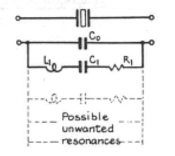 Quartz Crystal Resonator Equivalent Circuit